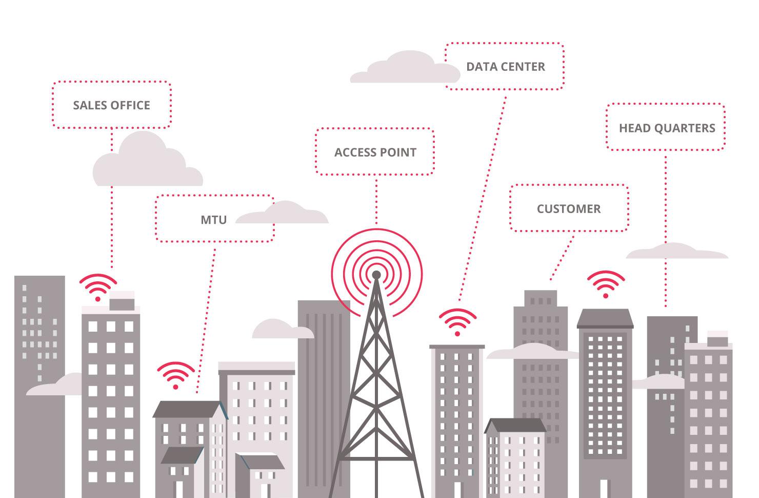 Wireless Internet Enterprise Services Rise Broadband