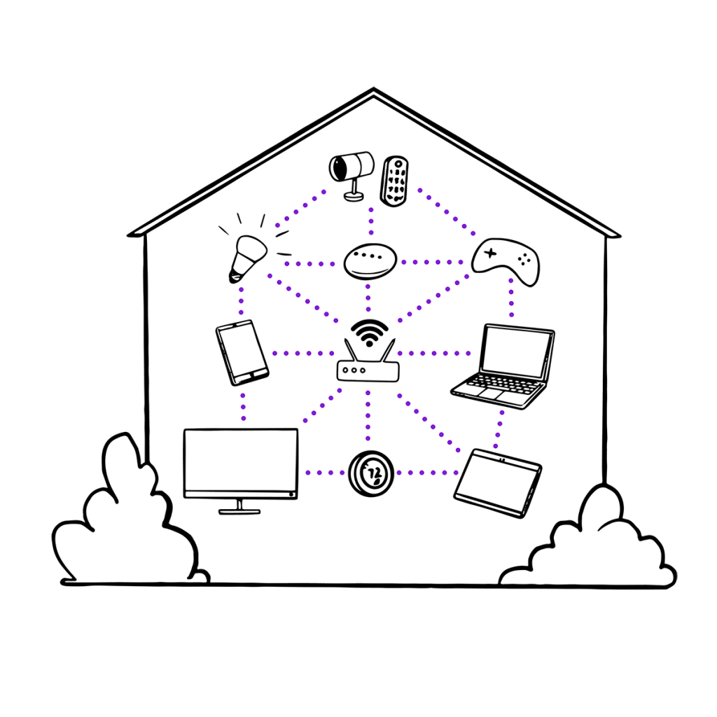 Asurion home covers all devices in your house.